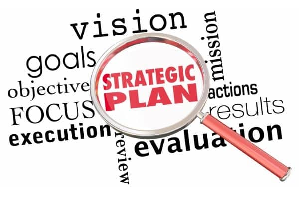 Goals Plan Execute Diagram
